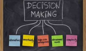 Decision Status and Messages – Short Decision Making Quotes