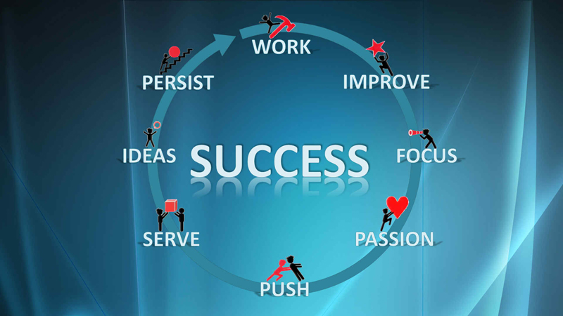 Status Messages And Quotes For Entrepreneurs Startups Small Business Fascinating Business Quotes
